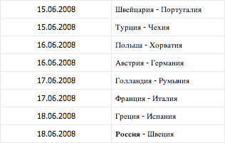 Russian website Euro 2008 schedule