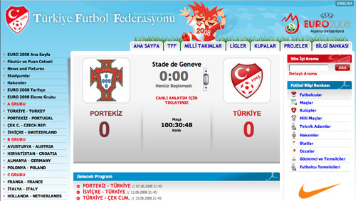 Live Turkish scoreboard