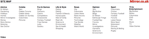 The Mirror's footer site map