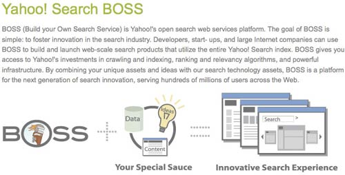 Yahoo! Search BOSS