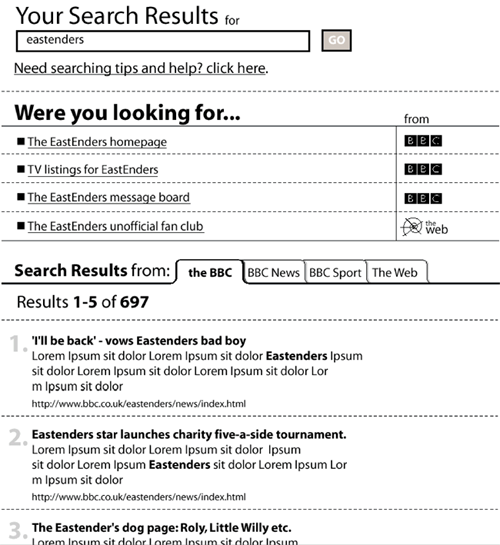 August 2001 BBC user-testing search prototype