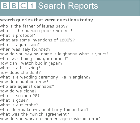 BBCi Search questions report
