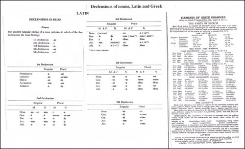 Latin and Greek declensions tables
