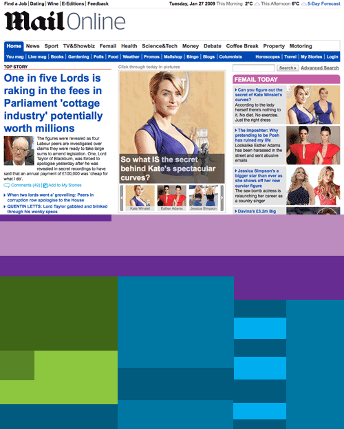 Daily Mail online proportions