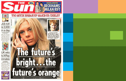 The Sun print content proportions