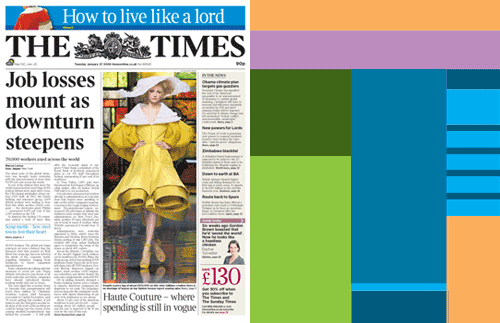 The Times print proportions
