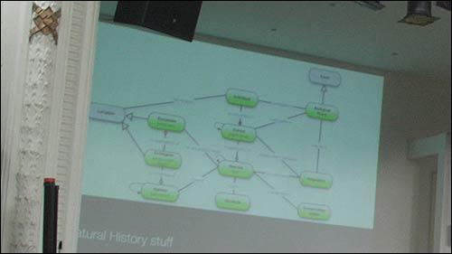 'Natural History Stuff' diagram