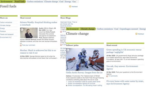 Keyword pages from The Guardian's Environment section