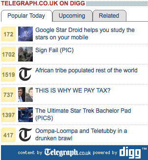 Telegraph On Digg widget