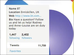 BT Twitter bio