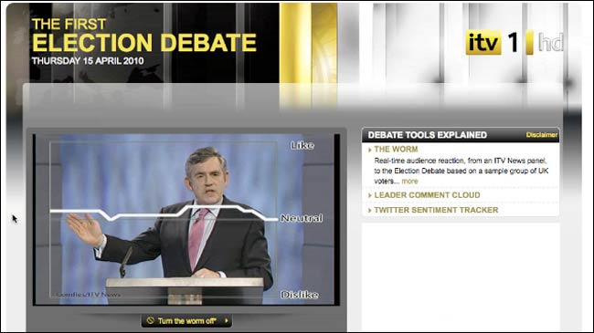 ITV's 'The worm' in the first leader's debate