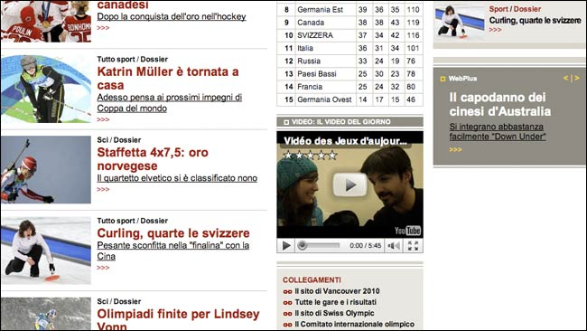 Embedded Youtube video on the Corriere del Ticino site