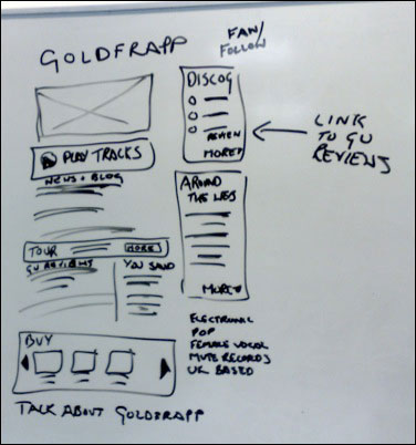 Whiteboard sketch of a proposed 'Goldfrapp' page