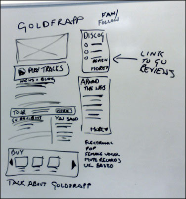 An early whiteboard sketch of how an aggregated Guardian music page might look