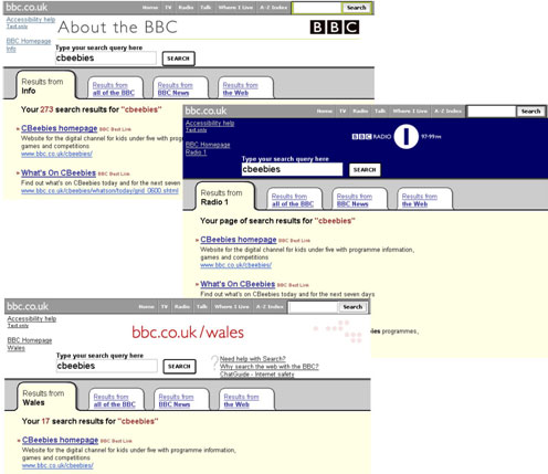 Illustrating some of the search pages on bbc.co.uk