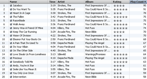 My 'most listened to' playlist