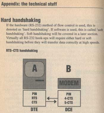 Modem diagram in the MacFormat Into The Net booklet from 1995