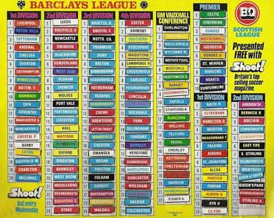 Shoot! Magazine League Ladders from the 89/90 season