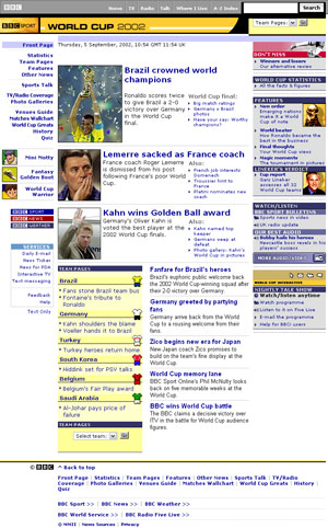 The BBC's 2002 World Cup site