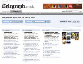 My Telegraph