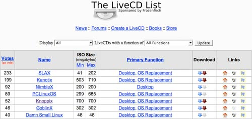 Linux Live CD distributions