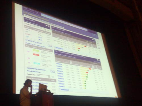 Joe Lamantia example dashboard
