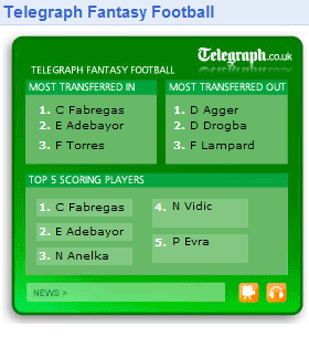 Telegraph Fantasy Football Gadget