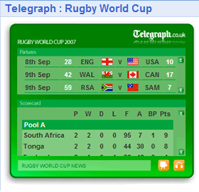 Telegraph Rugby World Cup Gadget