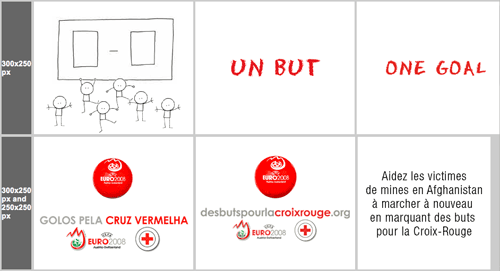 Red Cross campaign animations