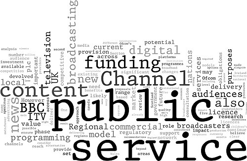 Ofcom word cloud from 2008