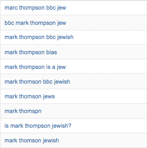 Mark Thompson search terms to currybetdotnet