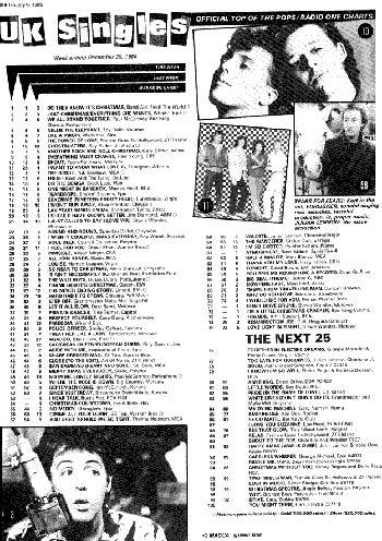 1985 UK singles chart