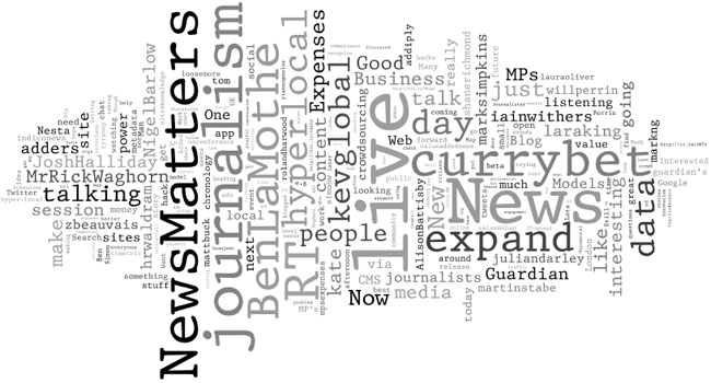#newsinnovation Twitter Wordle