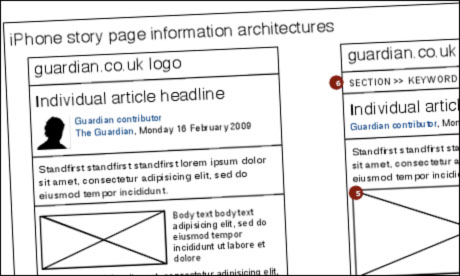 A snippet from my Guardian iPhone wireframes