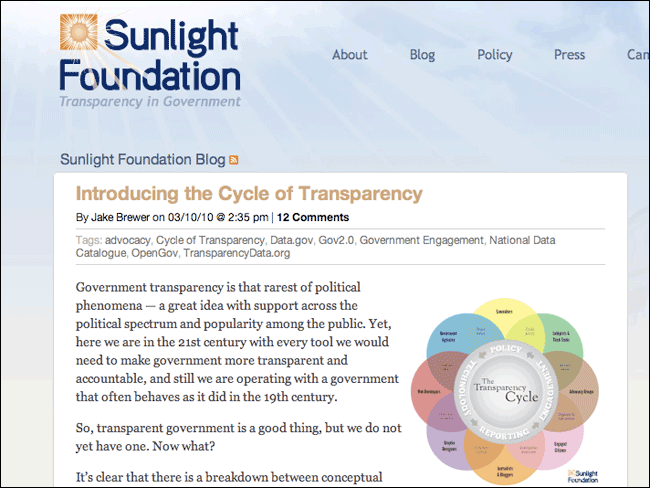 Sunlight Foundation transparency cycle