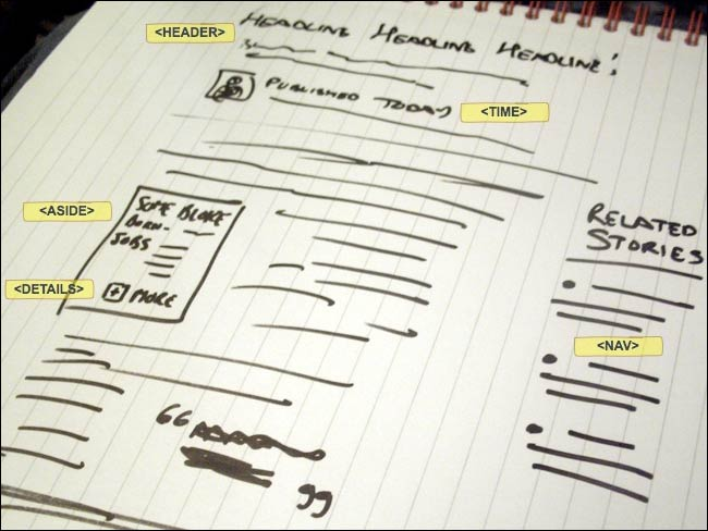 Wireframe with HTML5 notes