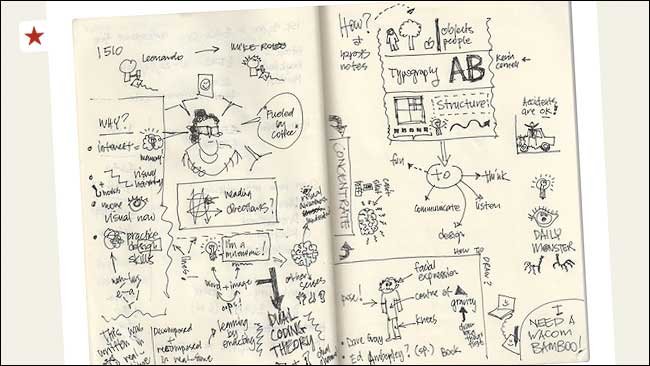 Boon's sketchnotes from London IA