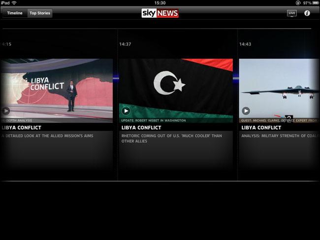 Sky News Timeline