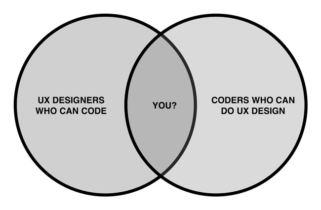 UXers and coders