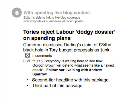 Guardian live blog wireframe