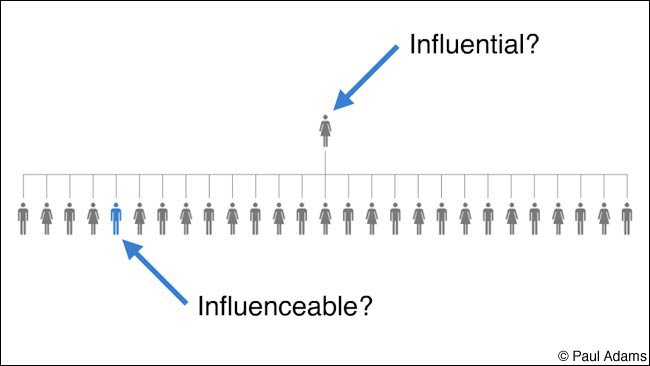 Paul Adams diagram on influence and influencability