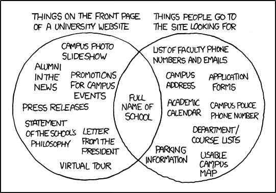 XKCD University Website cartoon