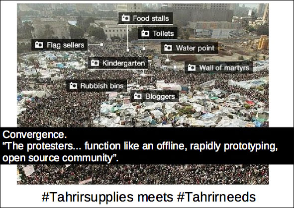 Tahrir Square - self-organised
