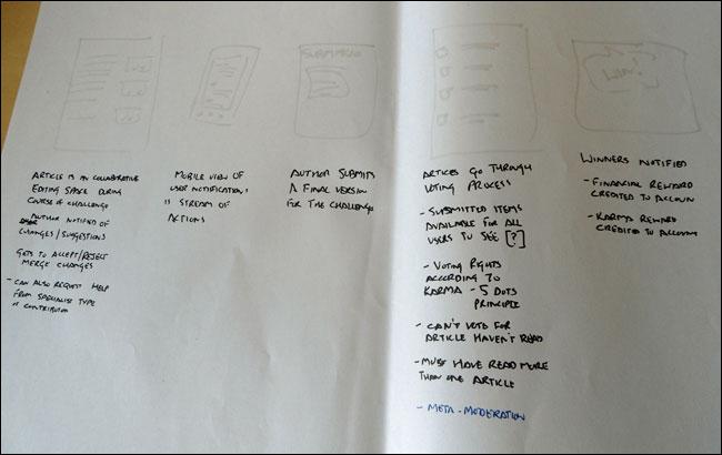 Contributoria sketch