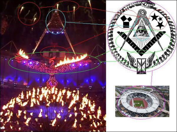 Masonic Olympics