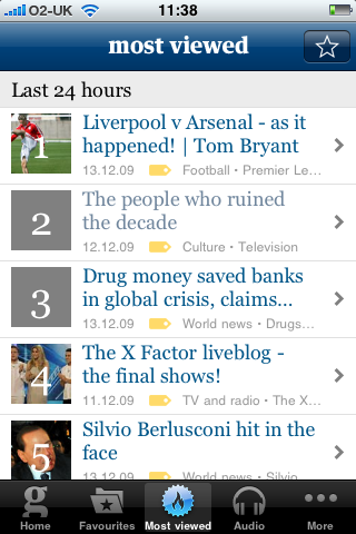 Most viewed page on The Guardian iPhone app