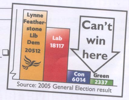 Liberal Democrat election leaflet
