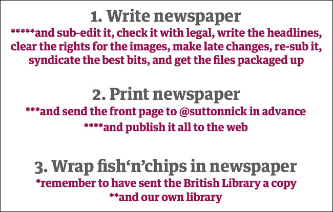 My slide of the newspaper content cycle
