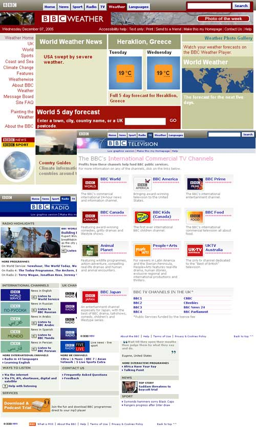 The BBC's international TV, Radio and Weather portal pages