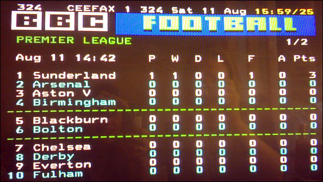 CEEFAX image by Mrs Logic